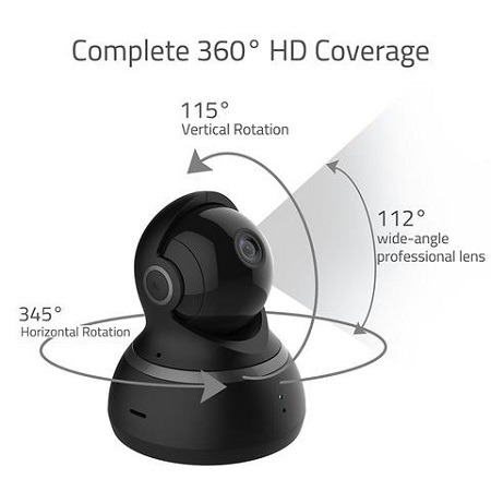 YI Dome Camera Coverage