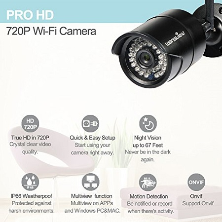 Wansview 720P Outdoor Security Camera Features